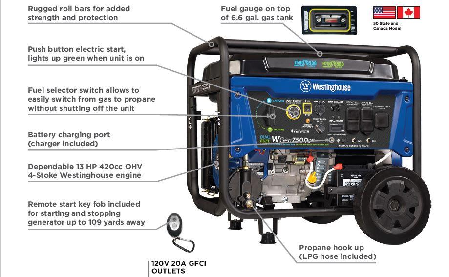 Best Propane Generator for the Home September 2019